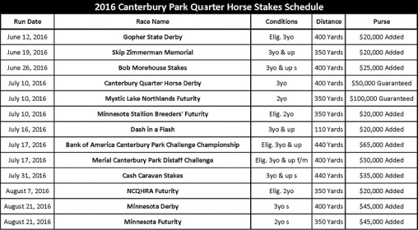 2016 SMSC Quarter Horse Stakes Schedule