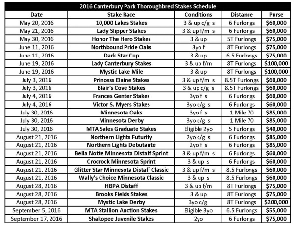 2016 Thoroughbred Stakes Schedule