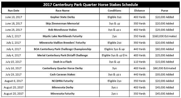 2017-q-stakes